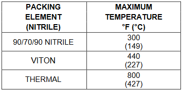 kappa-cement_temp rating